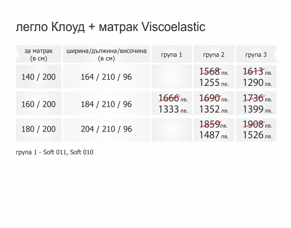 ТС Клоуд с матрак Viscoelastic